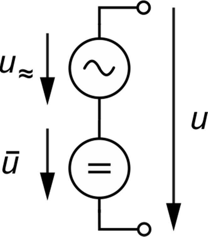 Hertz: Der Gleichwert (arithmetischer Mittelwert, zeitlich ...