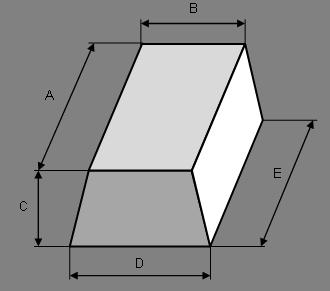 Stochastische Signale in binären Optionen