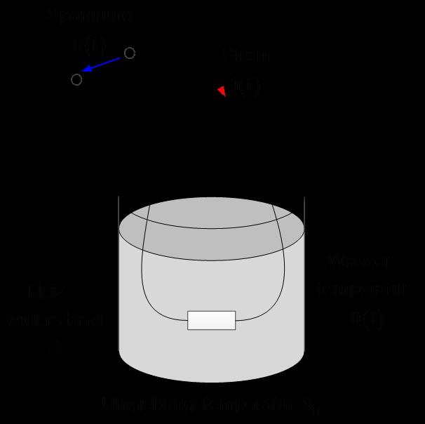 vereinfachend wird angenommen dass der wrmeaustausch mit der umgebung nur als wrmeleitung ber die oberflche a stattfindet - Warmeleitung Beispiele