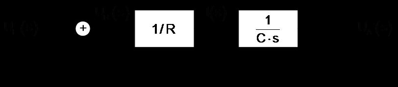 systemtheorie online wichtige schaltungsstrukturen der blockschaltbild algebra. Black Bedroom Furniture Sets. Home Design Ideas